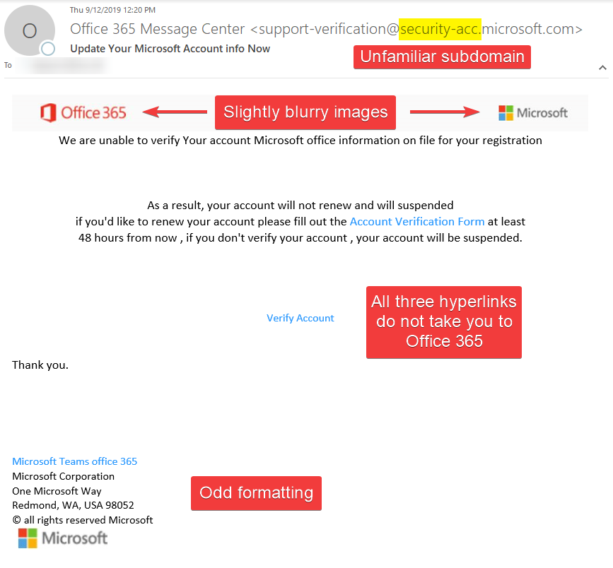 Highlighted signs of the phishing Office 365 email